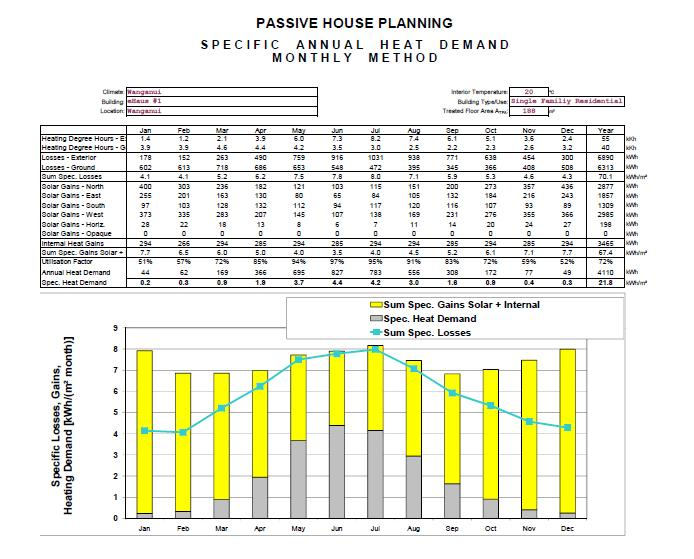 PassivHaus Planning Package Sample Page