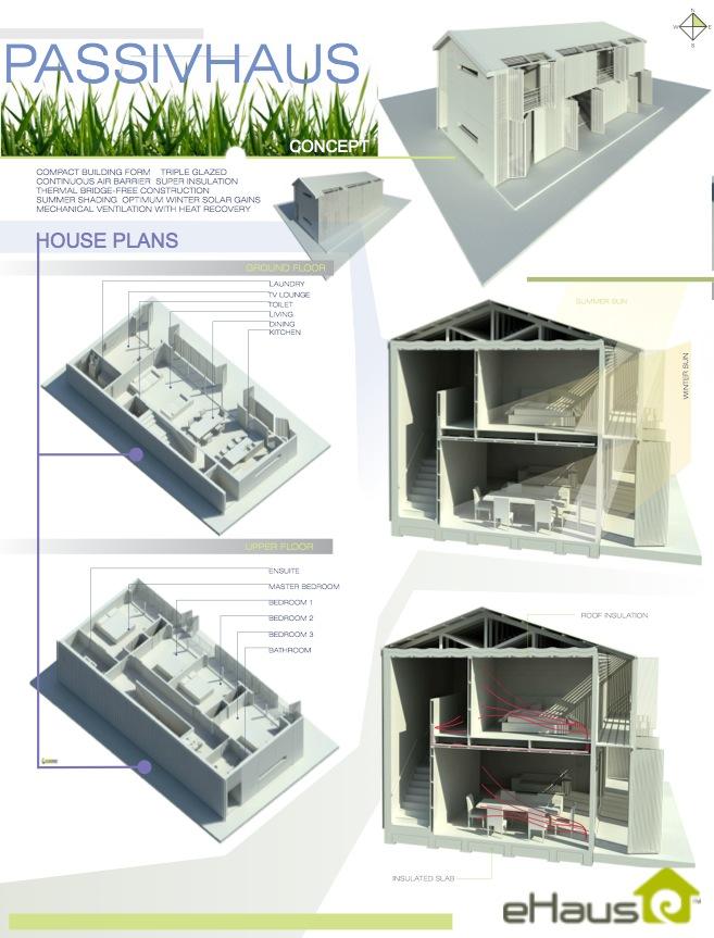 eHaus concept
